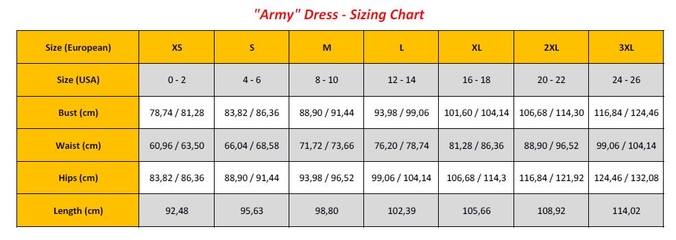 N7 - Army Dresses - Sizing Chart (GB)