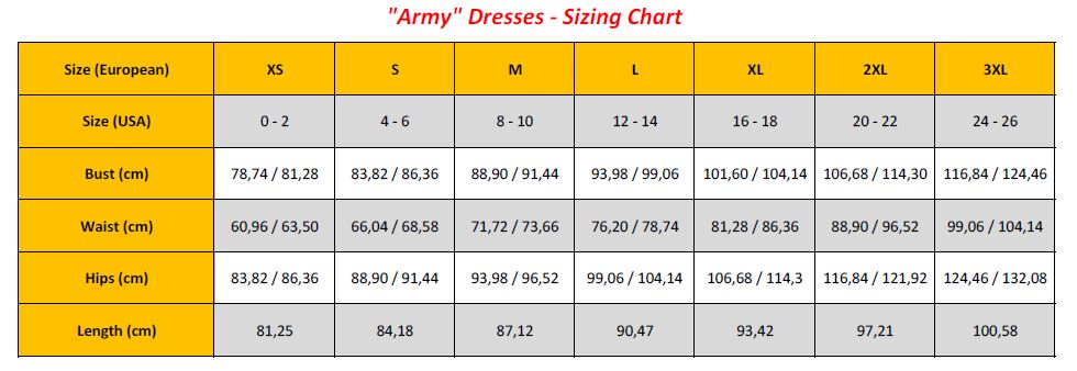 N9 - Army Dresses - Sizing Chart (GB)
