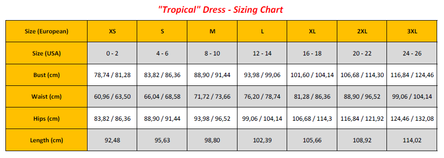 Tropical Dress - Sizing Chart (GB)